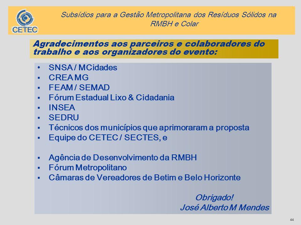 44 Agradecimentos aos parceiros e colaboradores do trabalho e aos organizadores do evento: SNSA / MCidades CREA MG FEAM / SEMAD Fórum Estadual Lixo &