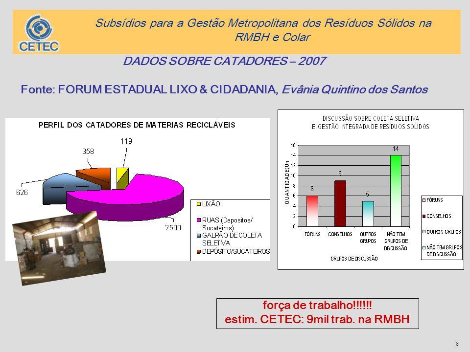 8 DADOS SOBRE CATADORES – 2007 Fonte: FORUM ESTADUAL LIXO & CIDADANIA, Evânia Quintino dos Santos força de trabalho!!!!!! estim. CETEC: 9mil trab. na