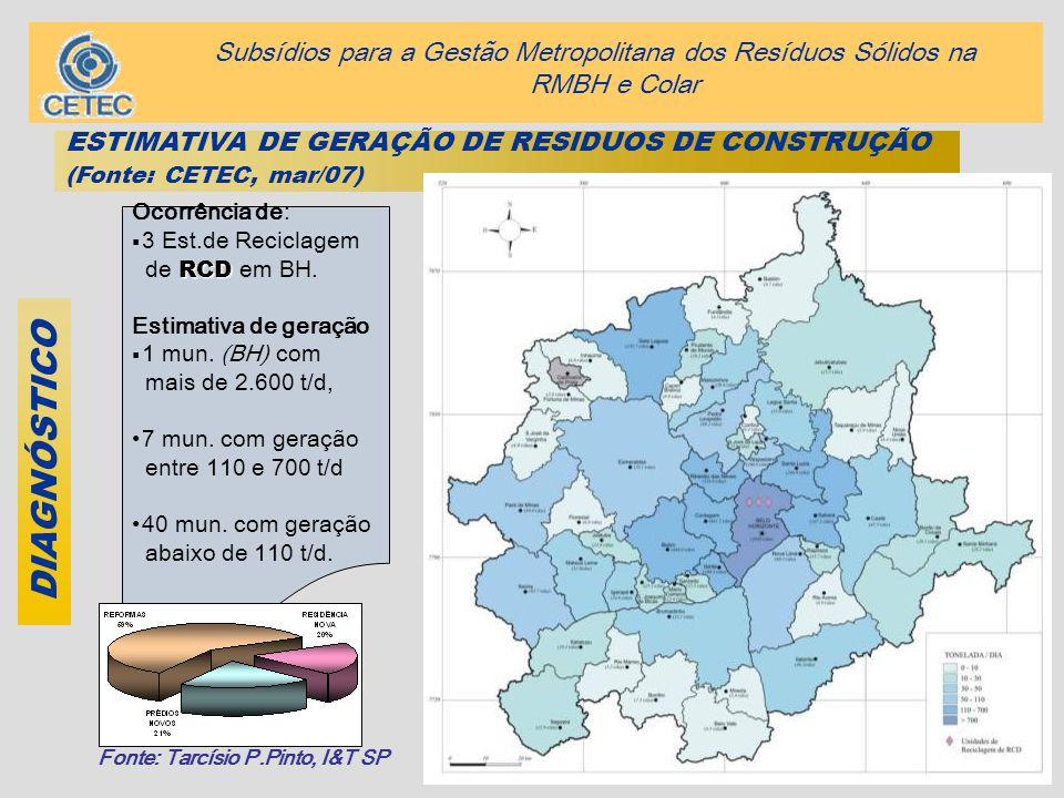 9 DIAGNÓSTICO ESTIMATIVA DE GERAÇÃO DE RESIDUOS DE CONSTRUÇÃO (Fonte: CETEC, mar/07) Ocorrência de: 3 Est.de Reciclagem RCD de RCD em BH. Estimativa d