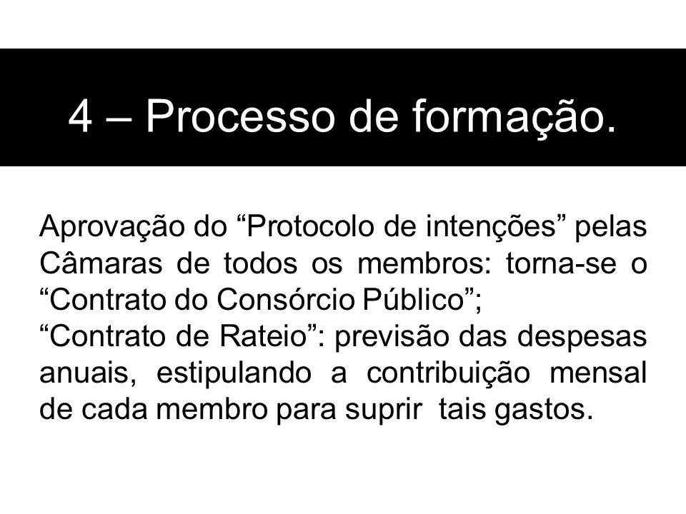 4 – Processo de formação. Aprovação do Protocolo de intenções pelas Câmaras de todos os membros: torna-se o Contrato do Consórcio Público; Contrato de