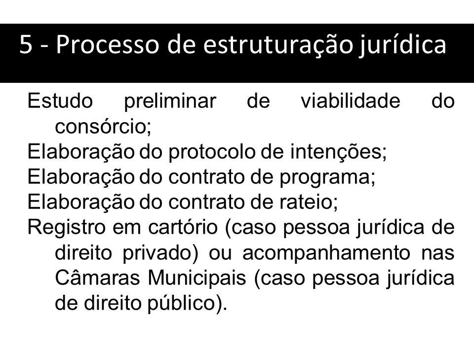 5 - Processo de estruturação jurídica: Estudo preliminar de viabilidade do consórcio; Elaboração do protocolo de intenções; Elaboração do contrato de