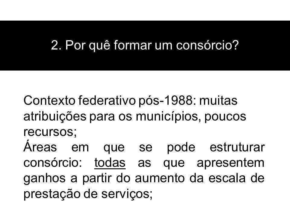 1- O que são Consórcios Públicos ? 2. Por quê formar um consórcio? Contexto federativo pós-1988: muitas atribuições para os municípios, poucos recurso