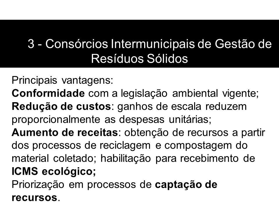 4. 33 - Consórcios Intermunicipais de Gestão de Resíduos Sólidos Principais vantagens: Conformidade com a legislação ambiental vigente; Redução de cus
