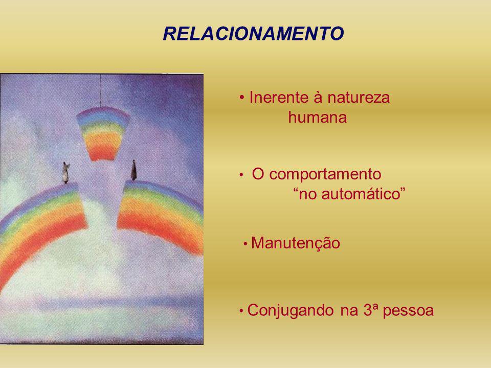 Inerente à natureza humana O comportamento no automático Manutenção Conjugando na 3ª pessoa RELACIONAMENTO