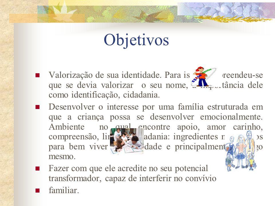 Objetivos Valorização de sua identidade.