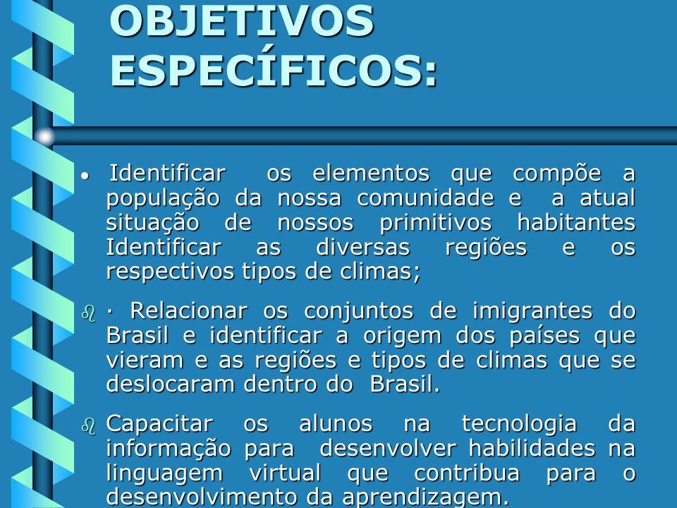OBJETIVO GERAL: b Reconhecer as principais características demográficas do Brasil e os elementos que compõe a nossa população. b Desenvolver habilidad