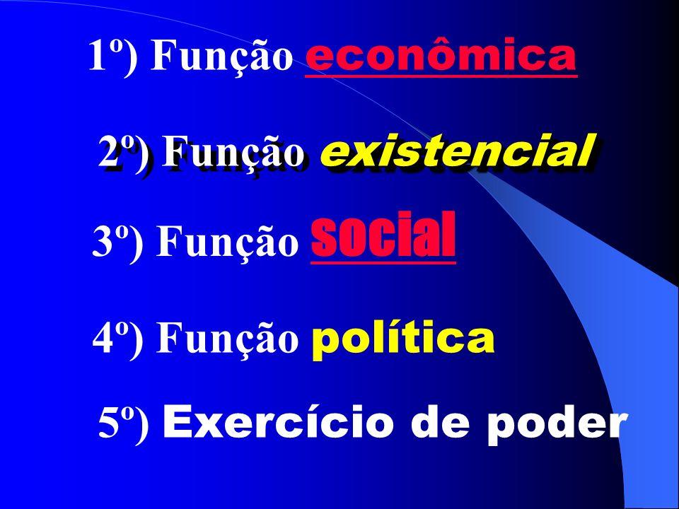 1º) Função econômica existencial 2º) Função existencial 3º) Função social 4º) Função política 5º) Exercício de poder