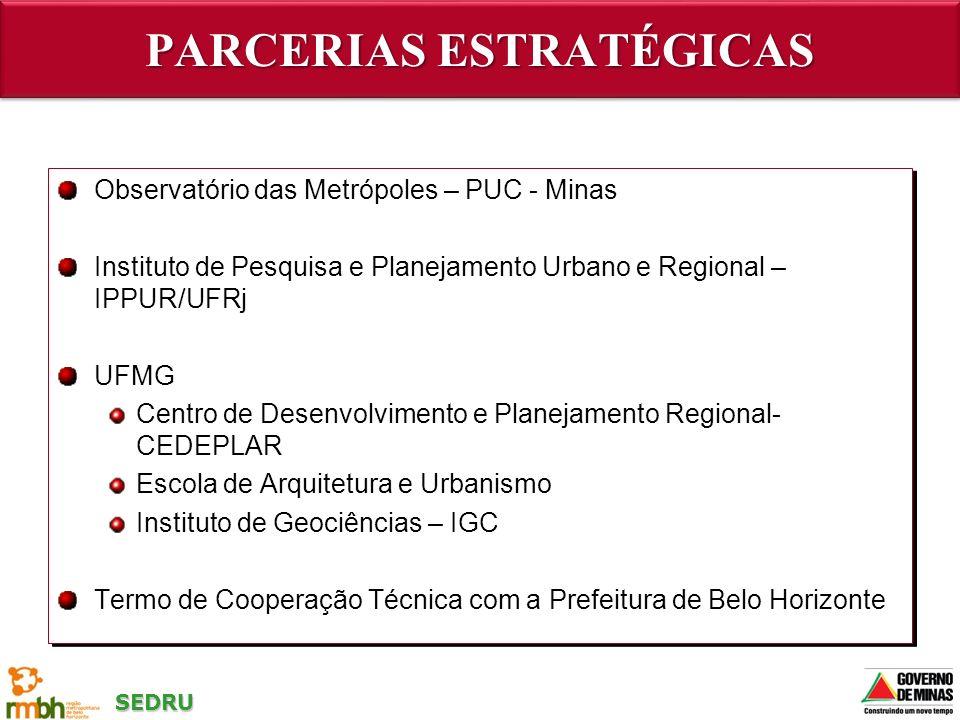 SEDRU PARCERIAS ESTRATÉGICAS Observatório das Metrópoles – PUC - Minas Instituto de Pesquisa e Planejamento Urbano e Regional – IPPUR/UFRj UFMG Centro
