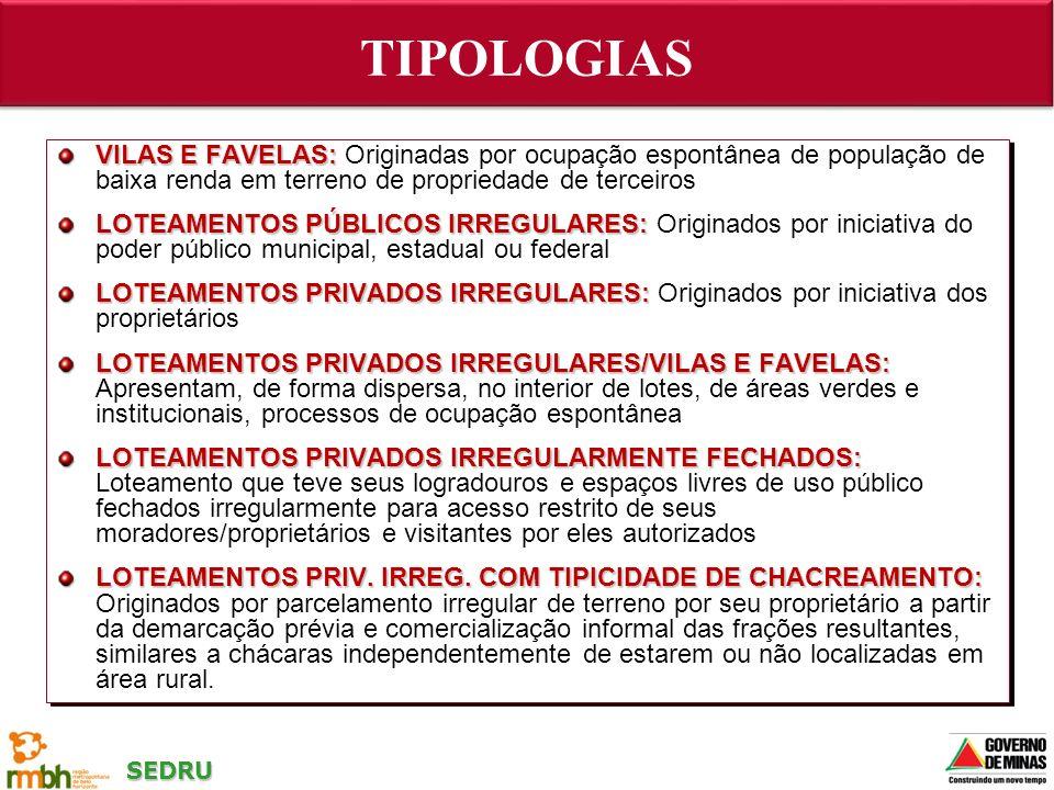 SEDRU TIPOLOGIAS VILAS E FAVELAS: VILAS E FAVELAS: Originadas por ocupação espontânea de população de baixa renda em terreno de propriedade de terceir