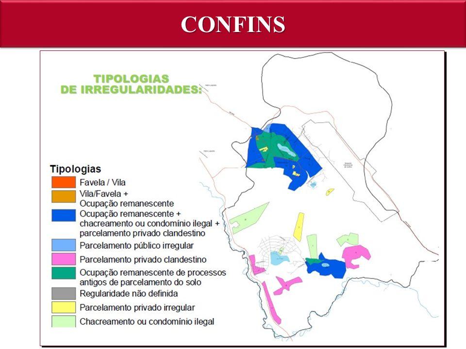 CONFINSCONFINS
