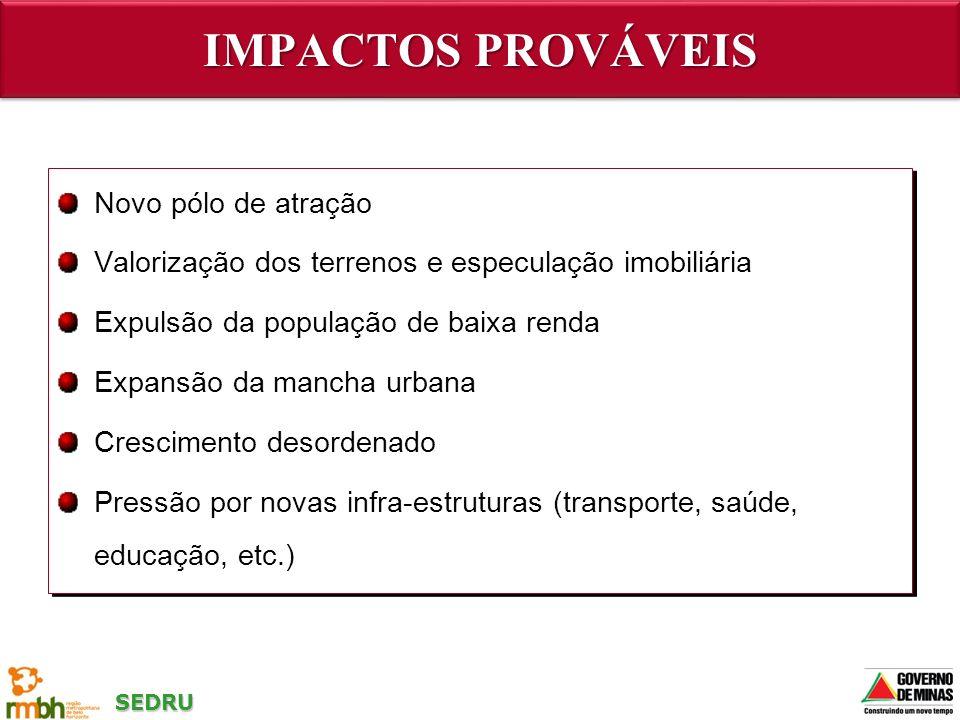 SEDRU IMPACTOS PROVÁVEIS Novo pólo de atração Valorização dos terrenos e especulação imobiliária Expulsão da população de baixa renda Expansão da manc