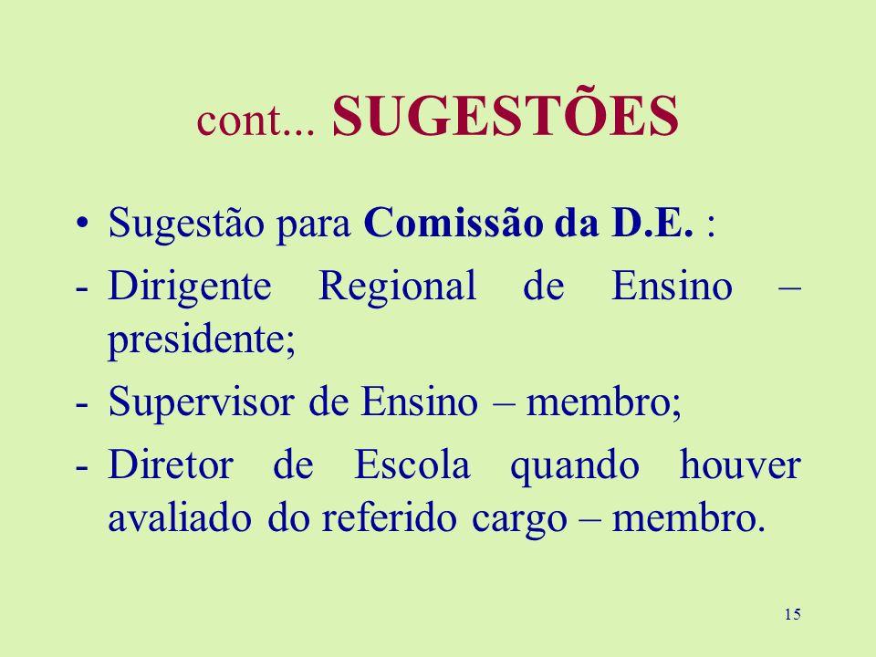 15 cont... SUGESTÕES Sugestão para Comissão da D.E. : -Dirigente Regional de Ensino – presidente; -Supervisor de Ensino – membro; -Diretor de Escola q