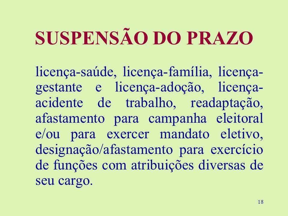 18 SUSPENSÃO DO PRAZO licença-saúde, licença-família, licença- gestante e licença-adoção, licença- acidente de trabalho, readaptação, afastamento para