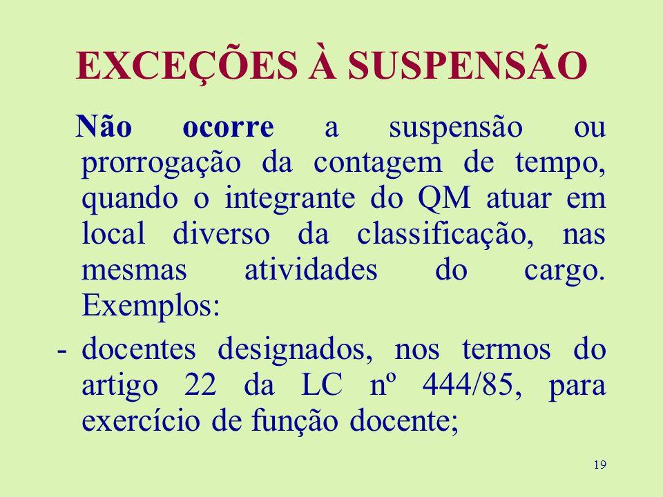 19 EXCEÇÕES À SUSPENSÃO Não ocorre a suspensão ou prorrogação da contagem de tempo, quando o integrante do QM atuar em local diverso da classificação,