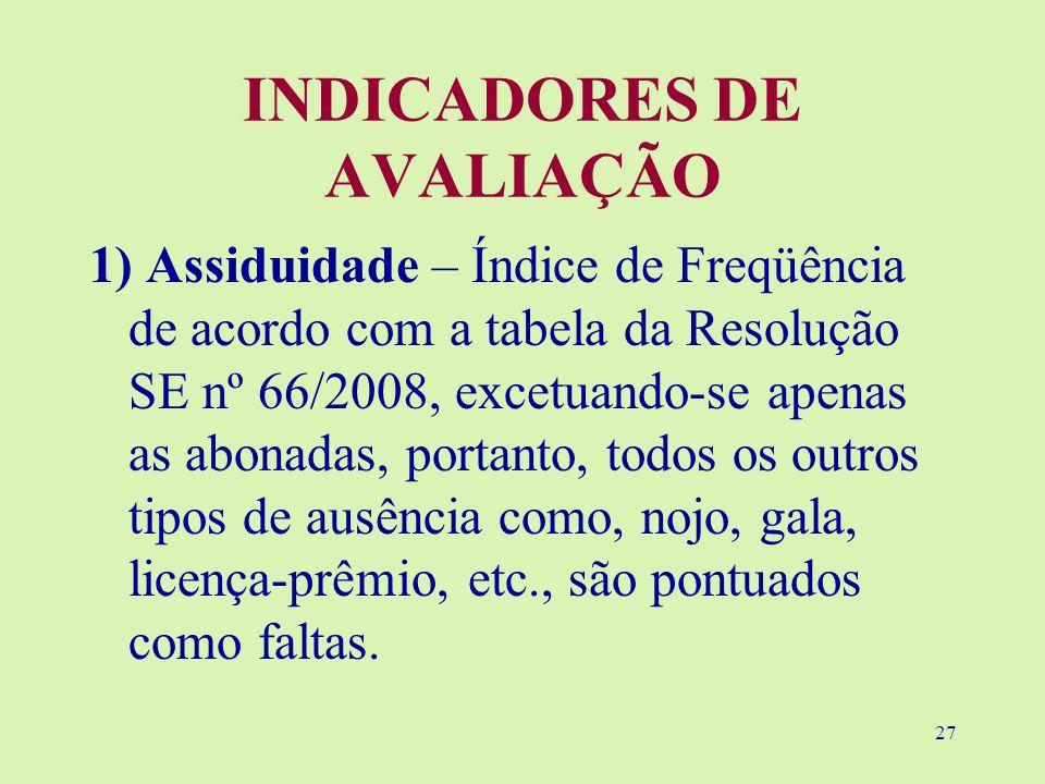 27 INDICADORES DE AVALIAÇÃO 1) Assiduidade – Índice de Freqüência de acordo com a tabela da Resolução SE nº 66/2008, excetuando-se apenas as abonadas,