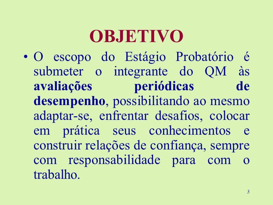 3 OBJETIVO O escopo do Estágio Probatório é submeter o integrante do QM às avaliações periódicas de desempenho, possibilitando ao mesmo adaptar-se, en