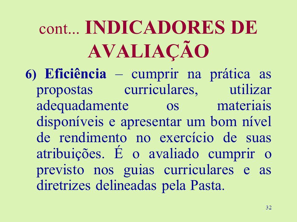 32 cont... INDICADORES DE AVALIAÇÃO 6) Eficiência – cumprir na prática as propostas curriculares, utilizar adequadamente os materiais disponíveis e ap