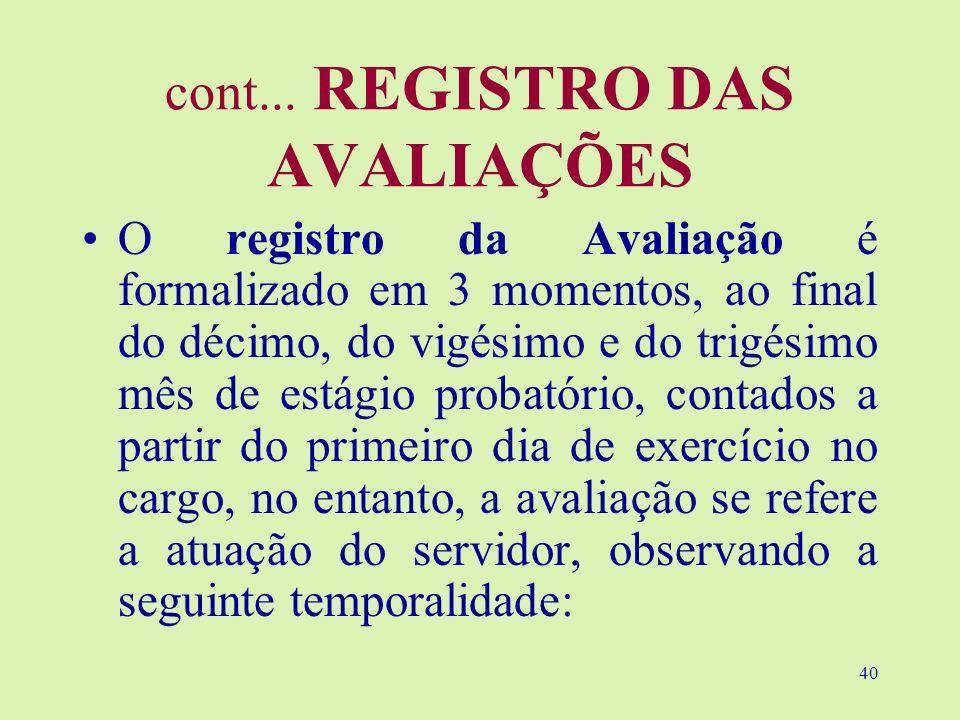40 cont... REGISTRO DAS AVALIAÇÕES O registro da Avaliação é formalizado em 3 momentos, ao final do décimo, do vigésimo e do trigésimo mês de estágio