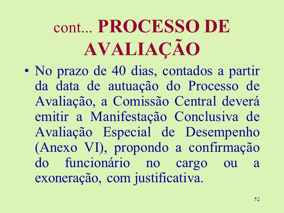 52 cont... PROCESSO DE AVALIAÇÃO No prazo de 40 dias, contados a partir da data de autuação do Processo de Avaliação, a Comissão Central deverá emitir