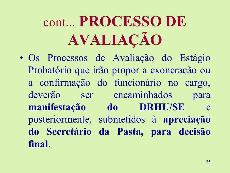 55 cont... PROCESSO DE AVALIAÇÃO Os Processos de Avaliação do Estágio Probatório que irão propor a exoneração ou a confirmação do funcionário no cargo
