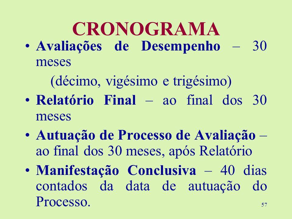 57 CRONOGRAMA Avaliações de Desempenho – 30 meses (décimo, vigésimo e trigésimo) Relatório Final – ao final dos 30 meses Autuação de Processo de Avali