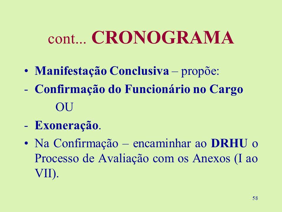 58 cont... CRONOGRAMA Manifestação Conclusiva – propõe: -Confirmação do Funcionário no Cargo OU -Exoneração. Na Confirmação – encaminhar ao DRHU o Pro