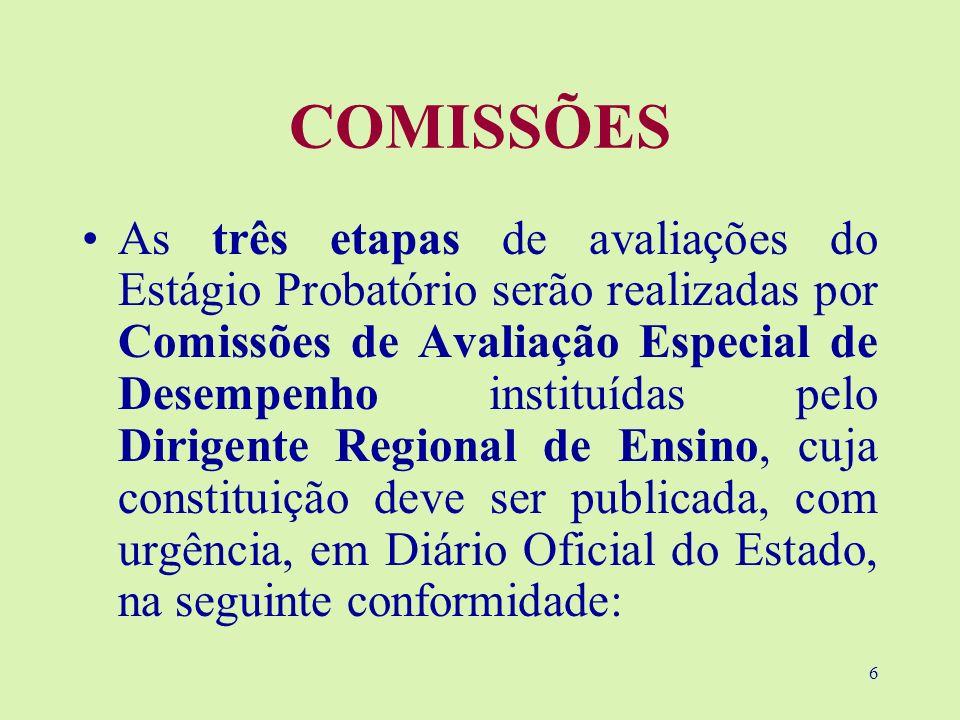 6 COMISSÕES As três etapas de avaliações do Estágio Probatório serão realizadas por Comissões de Avaliação Especial de Desempenho instituídas pelo Dir