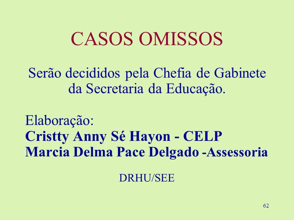 62 CASOS OMISSOS Serão decididos pela Chefia de Gabinete da Secretaria da Educação. Elaboração: Cristty Anny Sé Hayon - CELP Marcia Delma Pace Delgado
