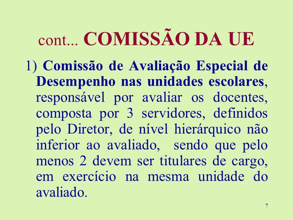 7 cont... COMISSÃO DA UE 1) Comissão de Avaliação Especial de Desempenho nas unidades escolares, responsável por avaliar os docentes, composta por 3 s