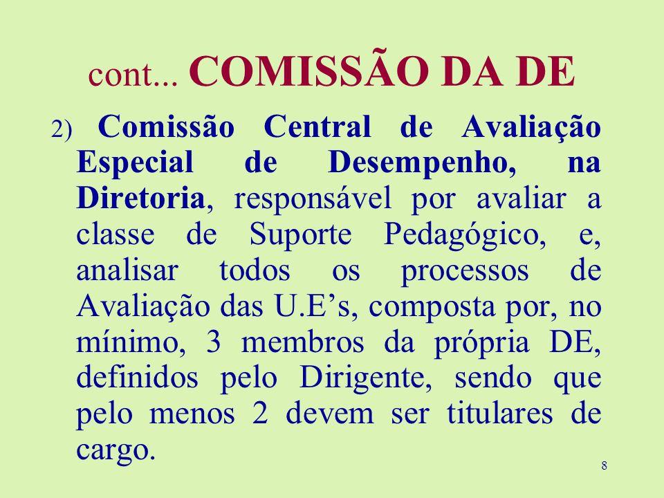 8 cont... COMISSÃO DA DE 2) Comissão Central de Avaliação Especial de Desempenho, na Diretoria, responsável por avaliar a classe de Suporte Pedagógico