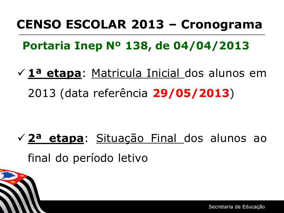 1ª etapa: Matricula Inicial dos alunos em 2013 (data referência 29/05/2013) 2ª etapa: Situação Final dos alunos ao final do período letivo CENSO ESCOL