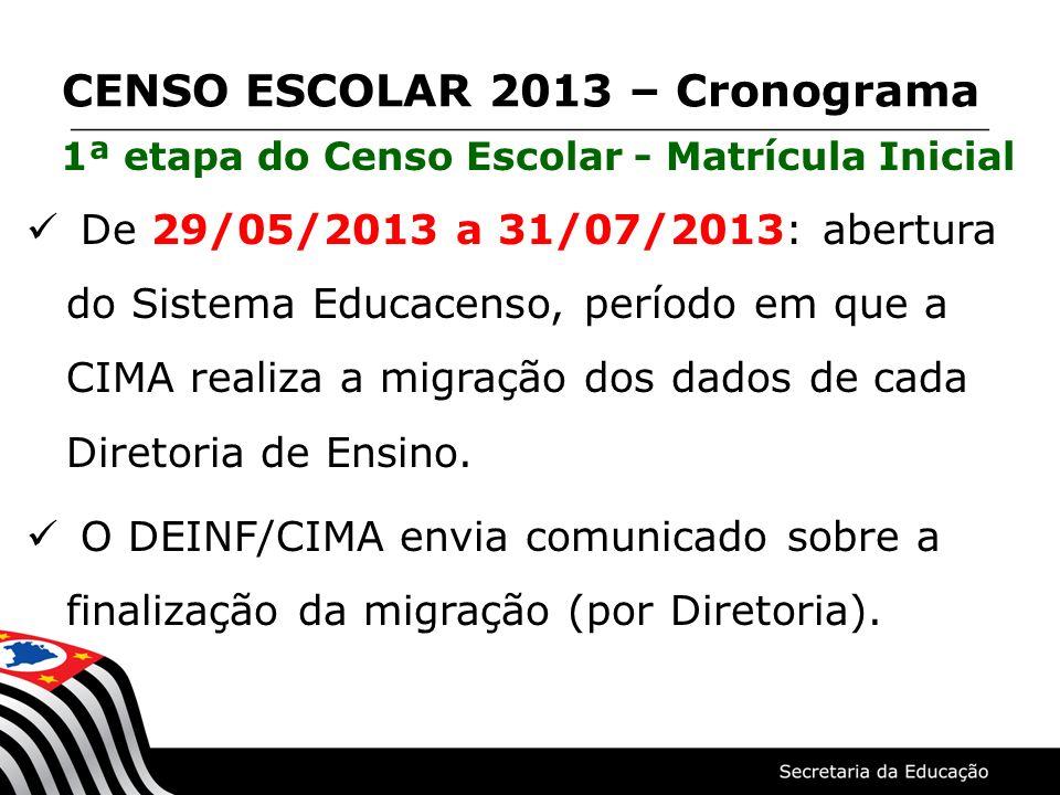 1ª etapa do Censo Escolar - Matrícula Inicial De 29/05/2013 a 31/07/2013: abertura do Sistema Educacenso, período em que a CIMA realiza a migração dos