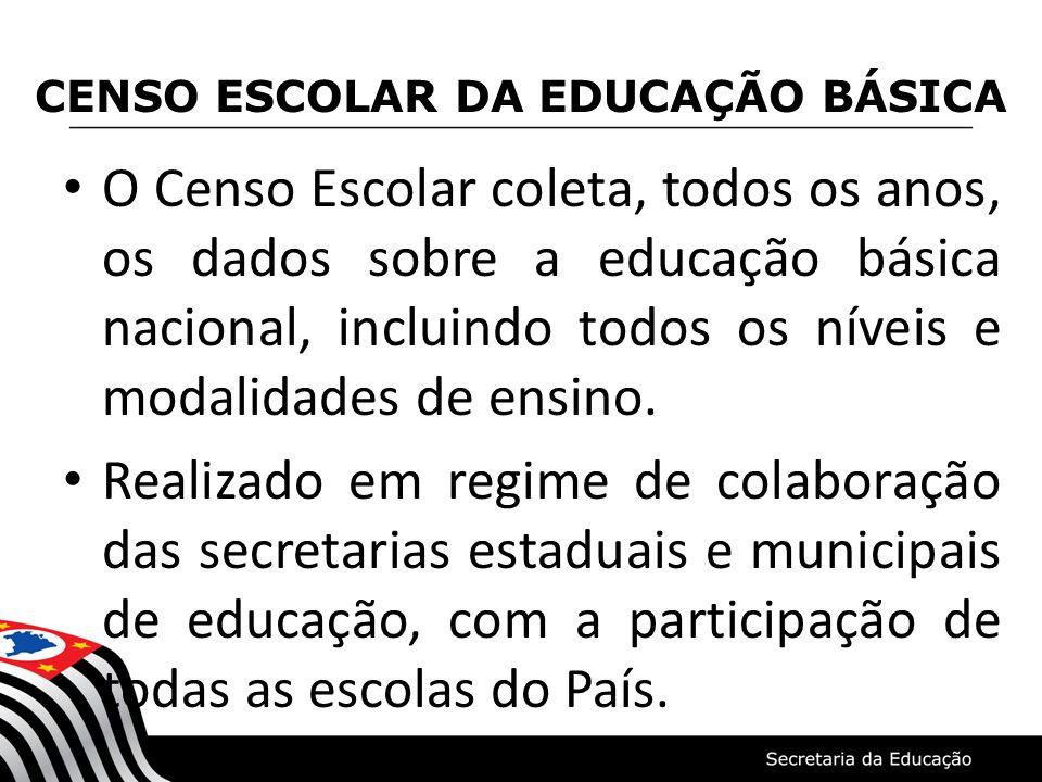 CENSO ESCOLAR DA EDUCAÇÃO BÁSICA O Censo Escolar coleta, todos os anos, os dados sobre a educação básica nacional, incluindo todos os níveis e modalid