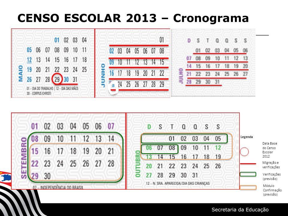 Migração e verificações Verificações (previsão) Módulo Confirmação (previsão) Data Base do Censo Escolar 2012 Legenda CENSO ESCOLAR 2013 – Cronograma