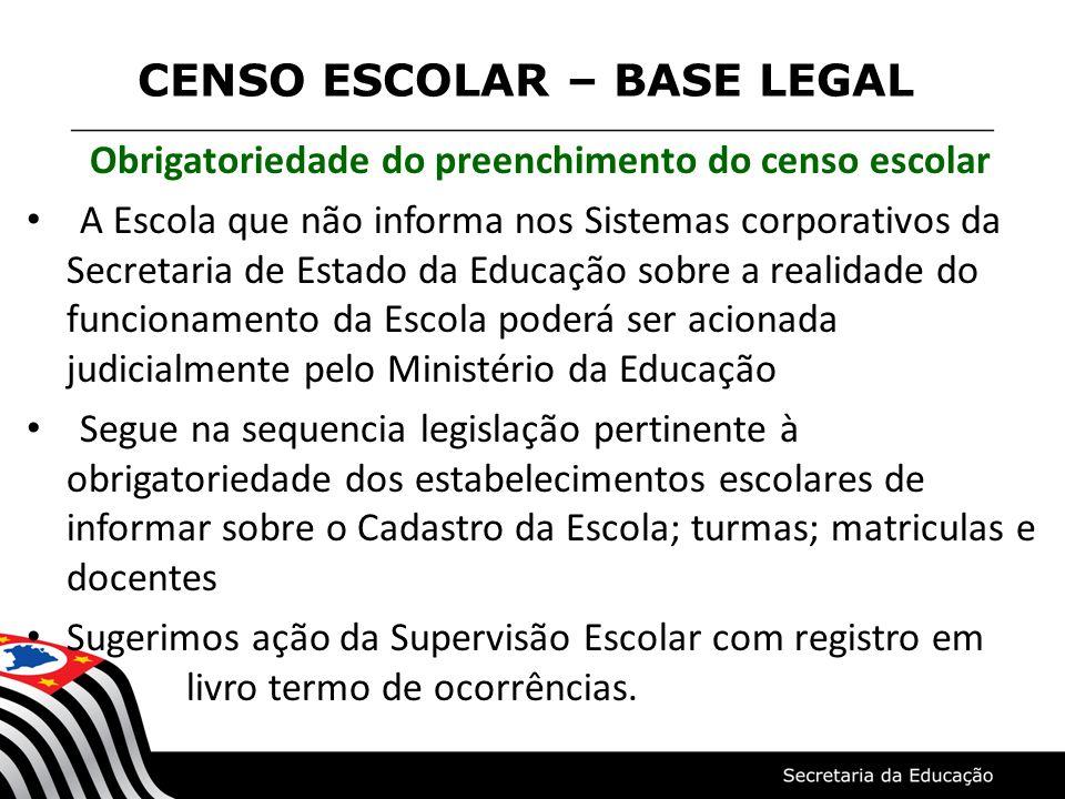 CENSO ESCOLAR – BASE LEGAL Obrigatoriedade do preenchimento do censo escolar A Escola que não informa nos Sistemas corporativos da Secretaria de Estad