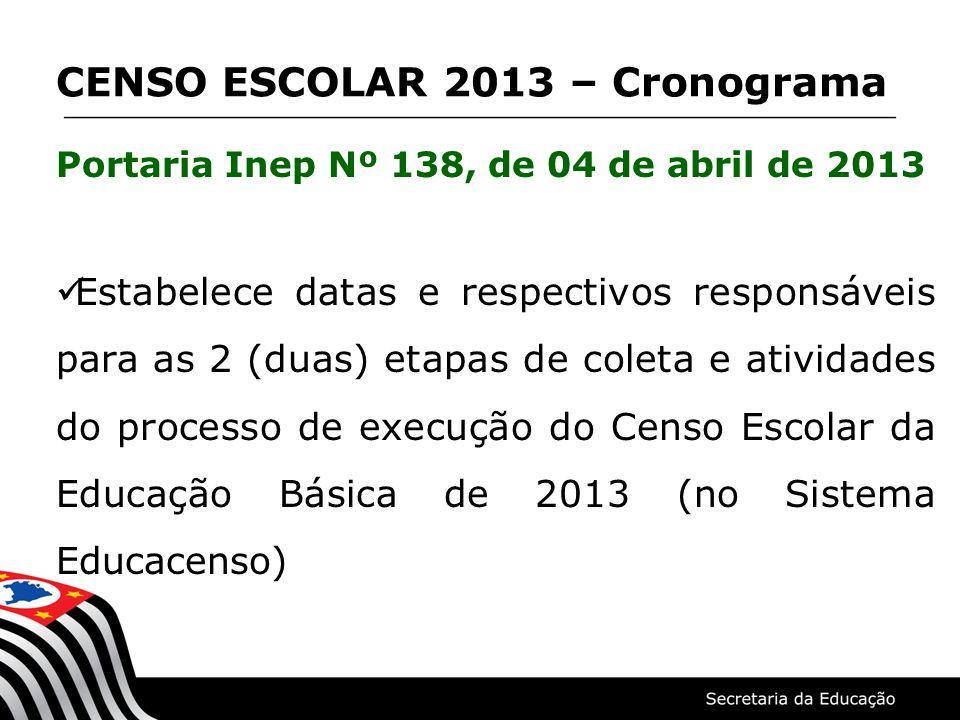 CENSO ESCOLAR 2013 – Cronograma Portaria Inep Nº 138, de 04 de abril de 2013 Estabelece datas e respectivos responsáveis para as 2 (duas) etapas de co