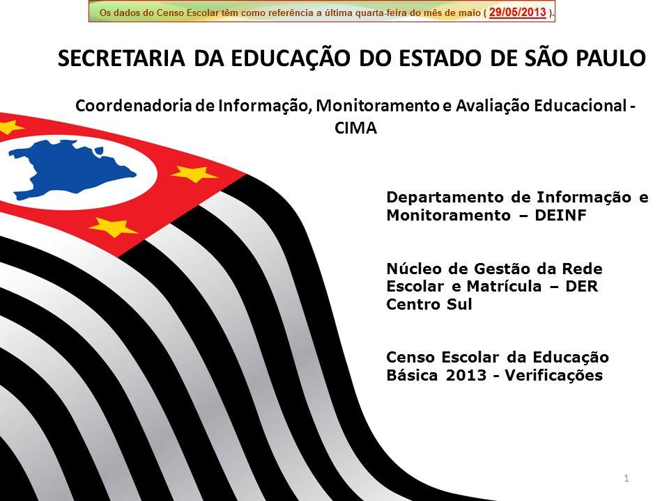 1 Departamento de Informação e Monitoramento – DEINF Núcleo de Gestão da Rede Escolar e Matrícula – DER Centro Sul Coordenadoria de Informação, Monitoramento e Avaliação Educacional - CIMA SECRETARIA DA EDUCAÇÃO DO ESTADO DE SÃO PAULO Censo Escolar da Educação Básica 2013 - Verificações