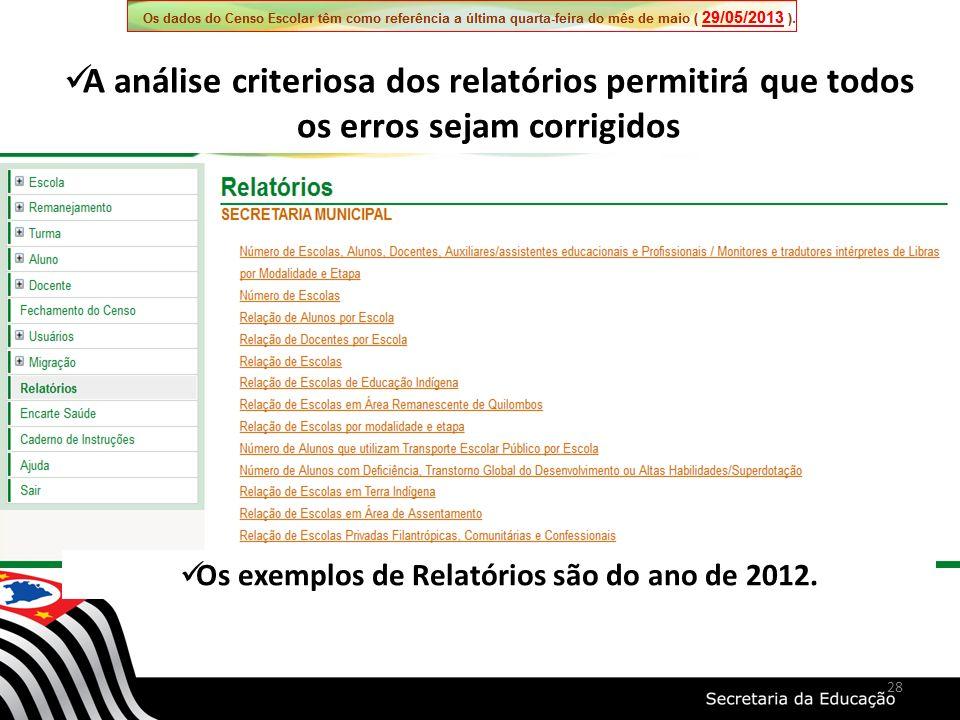 28 Os exemplos de Relatórios são do ano de 2012.
