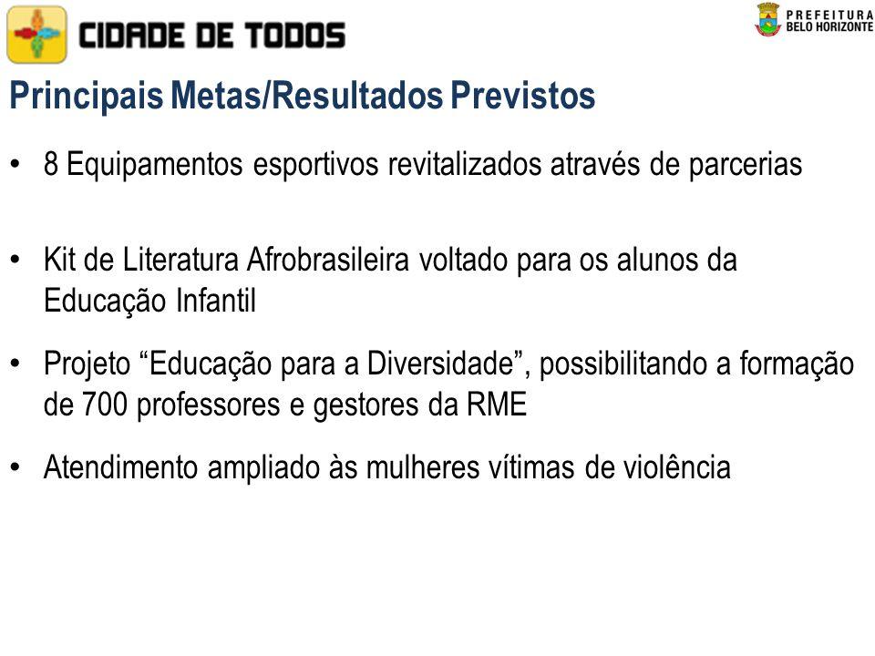 8 Equipamentos esportivos revitalizados através de parcerias Kit de Literatura Afrobrasileira voltado para os alunos da Educação Infantil Projeto Educação para a Diversidade, possibilitando a formação de 700 professores e gestores da RME Atendimento ampliado às mulheres vítimas de violência Principais Metas/Resultados Previstos