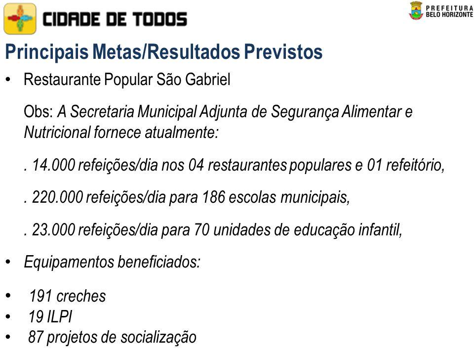 Restaurante Popular São Gabriel Obs: A Secretaria Municipal Adjunta de Segurança Alimentar e Nutricional fornece atualmente:.
