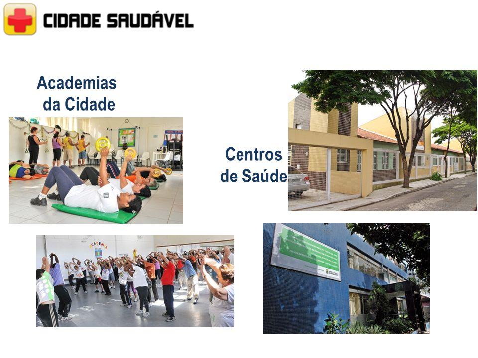 Academias da Cidade Centros de Saúde