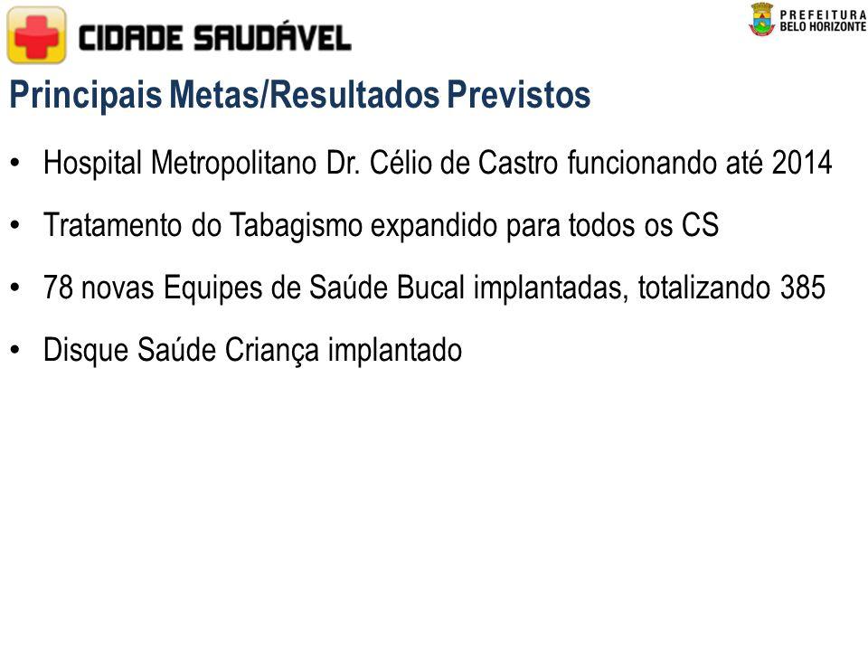 Hospital Metropolitano Dr.