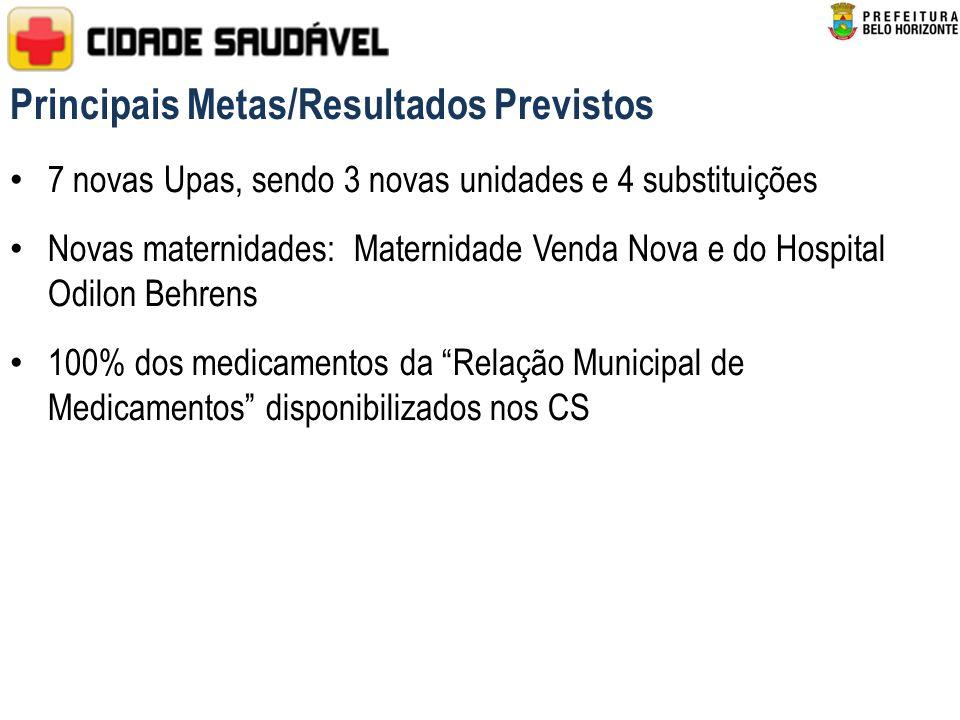 7 novas Upas, sendo 3 novas unidades e 4 substituições Novas maternidades: Maternidade Venda Nova e do Hospital Odilon Behrens 100% dos medicamentos da Relação Municipal de Medicamentos disponibilizados nos CS Principais Metas/Resultados Previstos