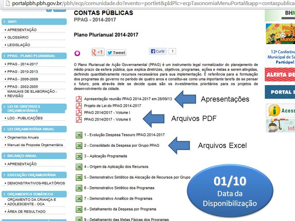 01/10 Data da Disponibilização01/10 Arquivos Excel Arquivos PDFApresentações