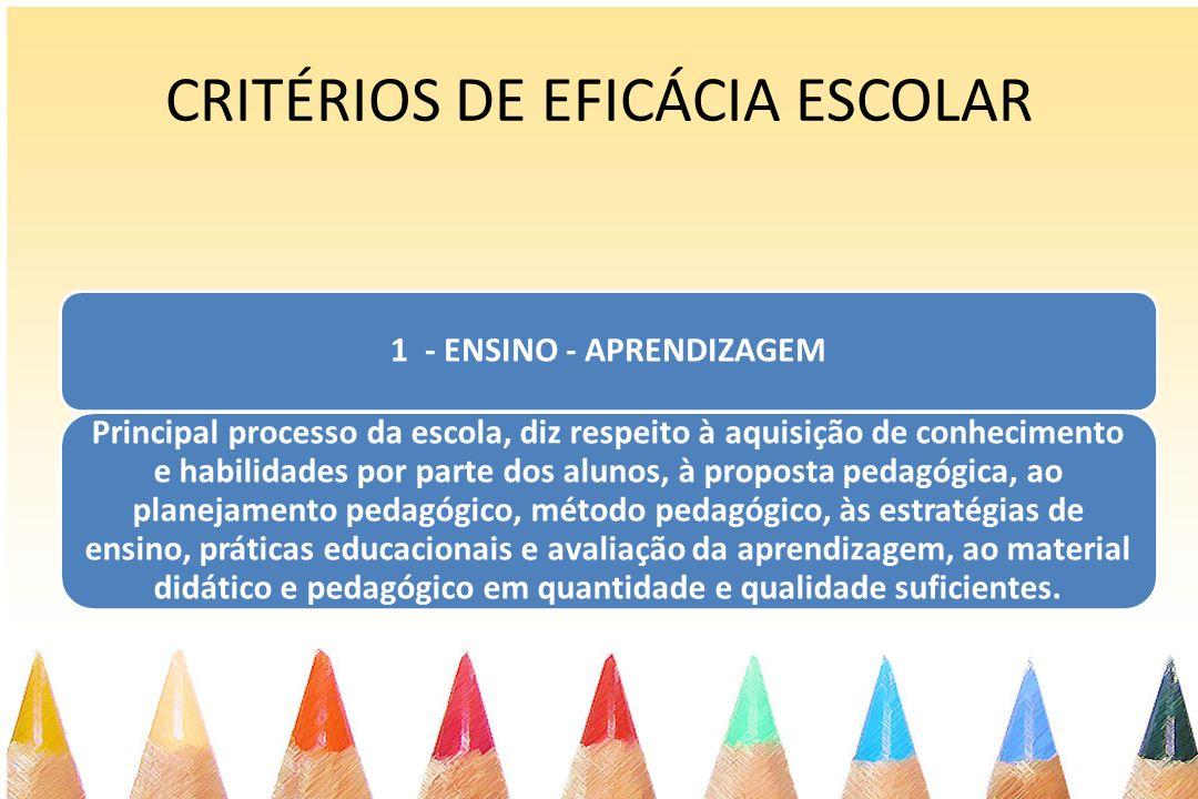 CRITÉRIOS DE EFICÁCIA ESCOLAR 1 - ENSINO - APRENDIZAGEM Principal processo da escola, diz respeito à aquisição de conhecimento e habilidades por parte
