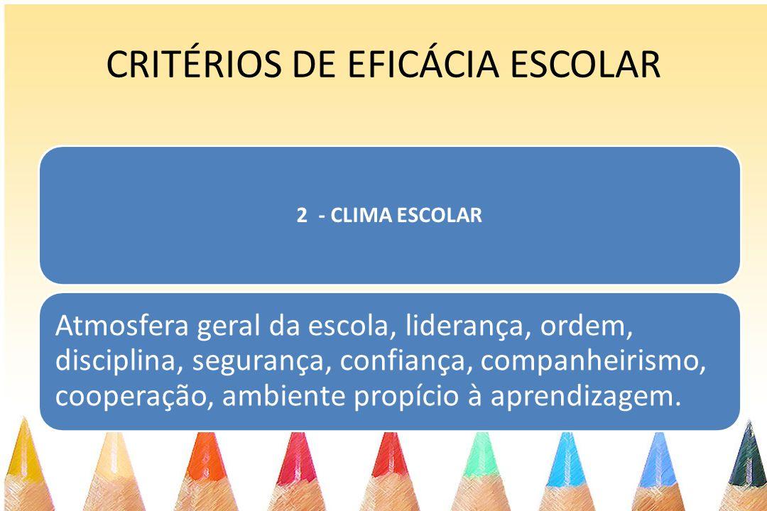 CRITÉRIOS DE EFICÁCIA ESCOLAR 2 - CLIMA ESCOLAR Atmosfera geral da escola, liderança, ordem, disciplina, segurança, confiança, companheirismo, coopera