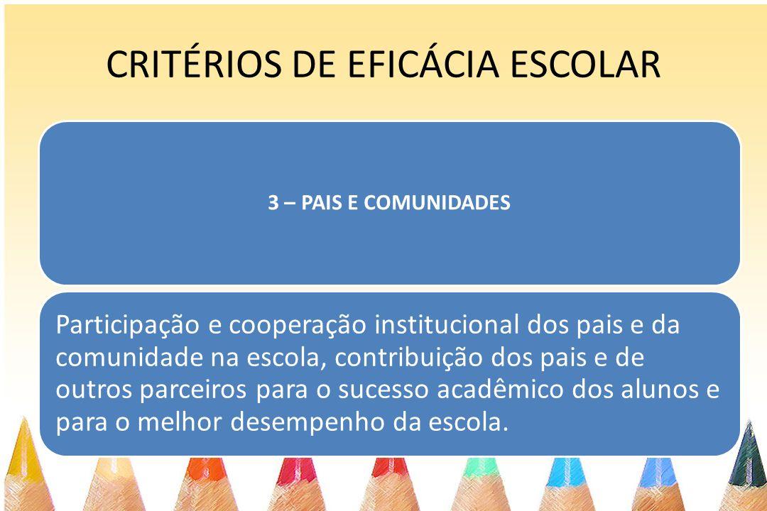 CRITÉRIOS DE EFICÁCIA ESCOLAR 3 – PAIS E COMUNIDADES Participação e cooperação institucional dos pais e da comunidade na escola, contribuição dos pais
