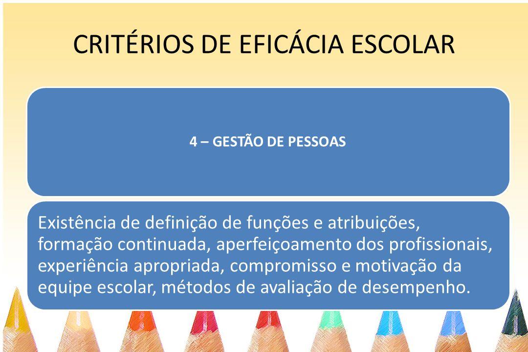 CRITÉRIOS DE EFICÁCIA ESCOLAR 4 – GESTÃO DE PESSOAS Existência de definição de funções e atribuições, formação continuada, aperfeiçoamento dos profiss
