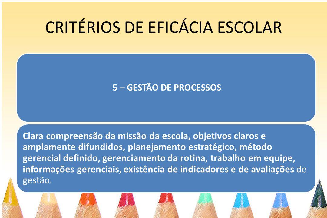 CRITÉRIOS DE EFICÁCIA ESCOLAR 5 – GESTÃO DE PROCESSOS Clara compreensão da missão da escola, objetivos claros e amplamente difundidos, planejamento es
