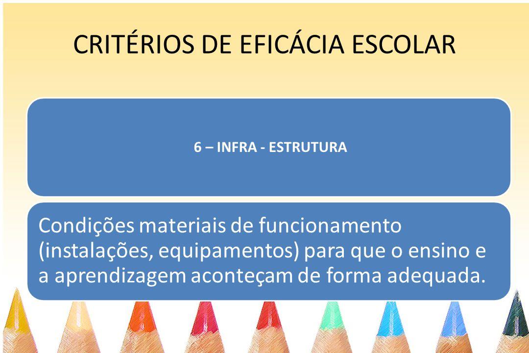 CRITÉRIOS DE EFICÁCIA ESCOLAR 6 – INFRA - ESTRUTURA Condições materiais de funcionamento (instalações, equipamentos) para que o ensino e a aprendizage